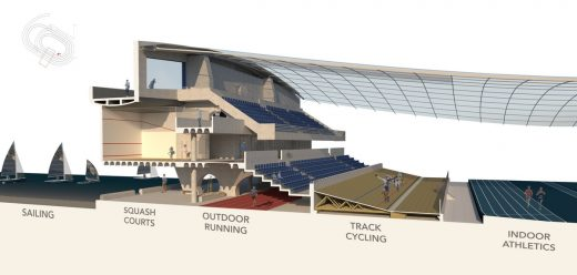 Dundee waterfront design by architect student Sean Noon